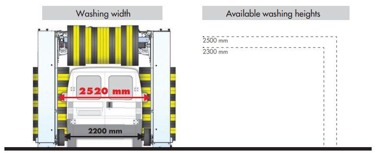 spalatorie automata cu perii Stargate S11 dimensiuni maxime masini