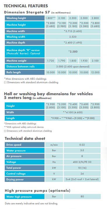 spalatorie automata cu perii Stargate S7 specificatii tehnice