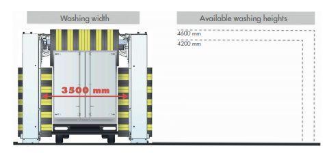spalatorie camioane cu perii Startruck dimensiuni disponibile